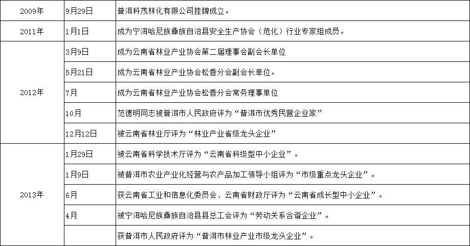 普洱万博mantex手机_03.jpg