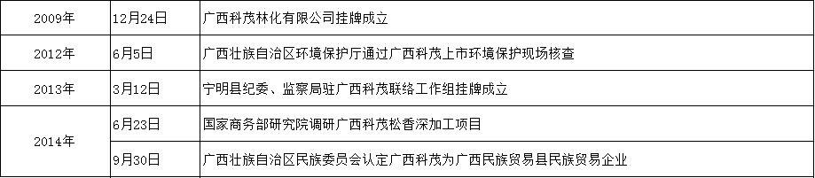 广西万博mantex手机_03.jpg